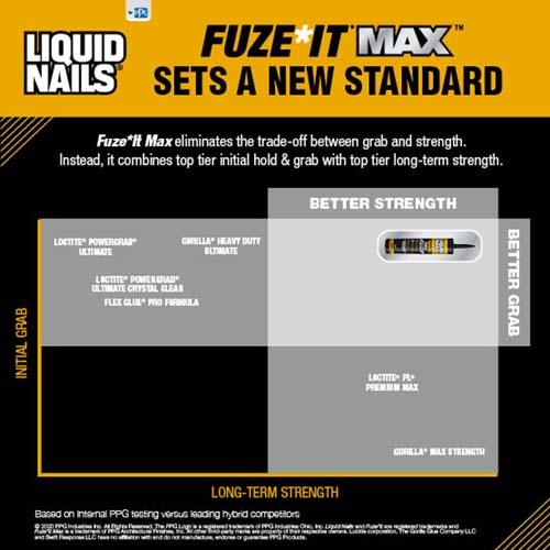 LN562062-Fuze-It-Max-launch-support-content-500x500-4.jpg